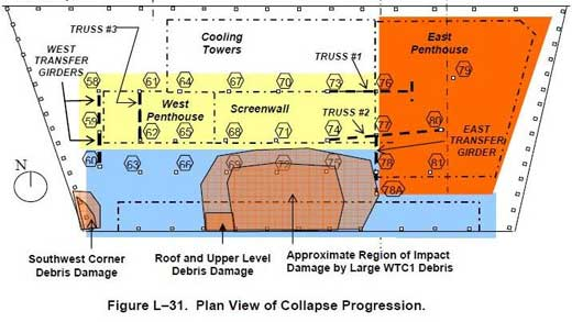 wtc7-plan-of-collapse-progress